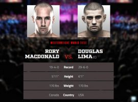 Рори МакДональд – Дуглас Лима: прогноз и ставка на бой 26 октября 2019 Bellator 232