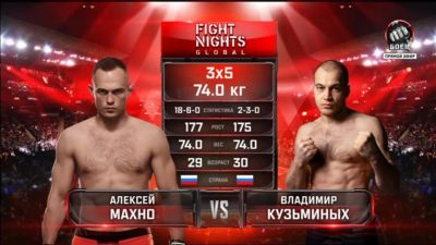 Видео боя Алексей Махно – Владимир Кузьминых Fight Nights Global
