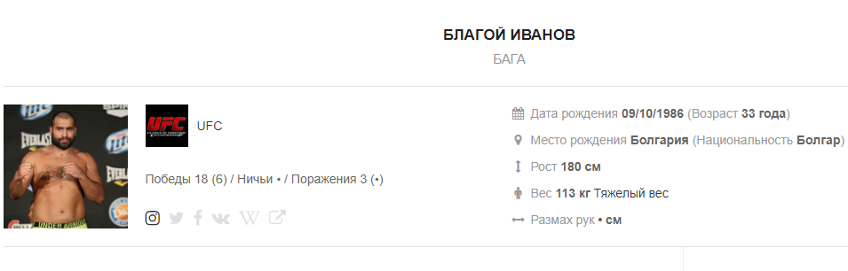 Благой Иванов статистика бойца