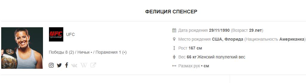 Фелисия Спенсер