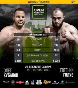 Олег Кубанов — Евгений Голуб прогноз и ставка на бой