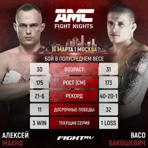 Алексей Махно — Васо Бакоцевич прогноз и ставка на бой